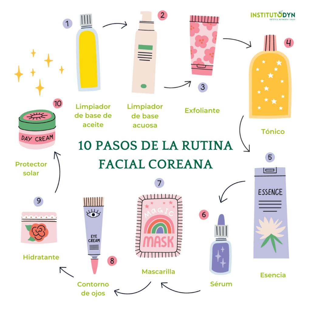 Estos son los 10 pasos de la limpieza facial coreana para una piel luminosa y saludable